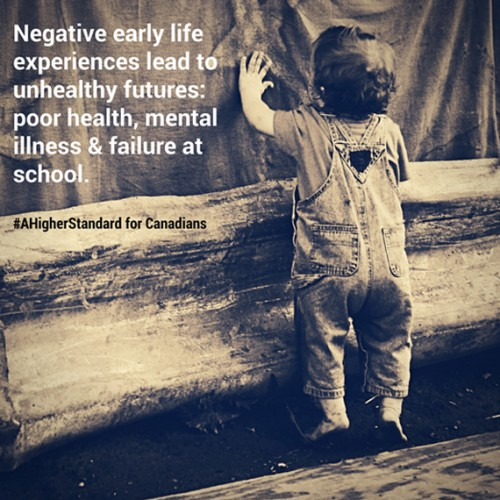 Negative Early Life Experiences